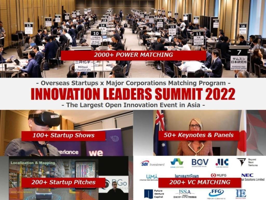Innovation Leaders Summit 2022